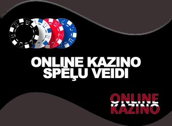 Online kazino spēļu veidi